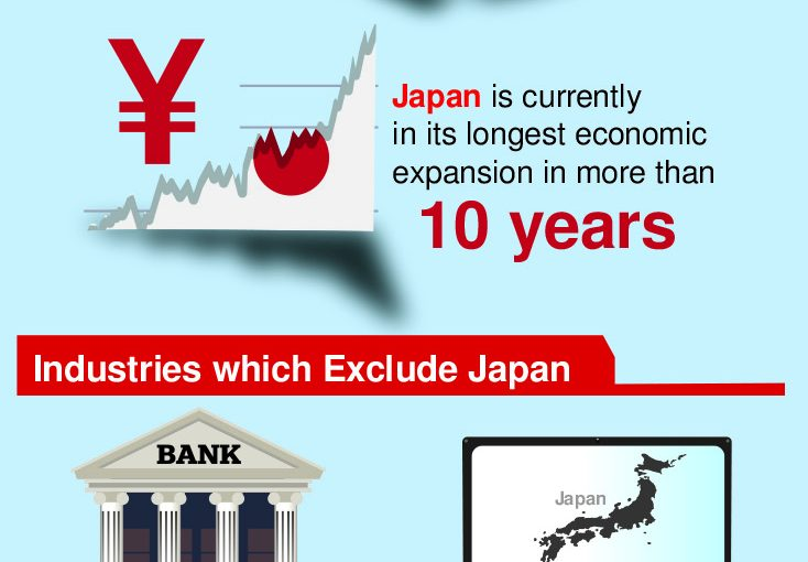 The Case for Excluding Japan from Your Asian Market Strategy